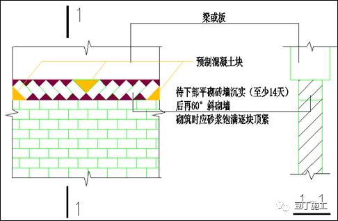 八大工程细部施工工艺标准做法_146