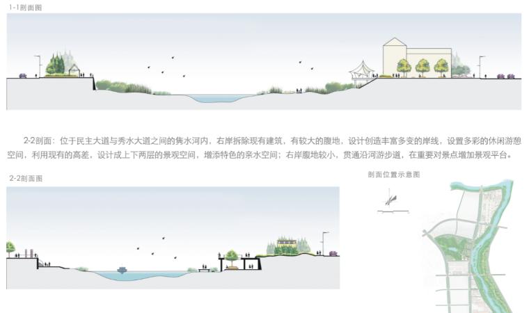 [湖北]通城县两河四岸村镇治理规划文本-QQ截图20190823105851