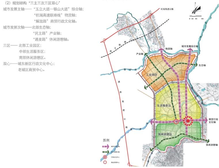 [湖北]通城县两河四岸村镇治理规划文本-城市功能结构规划图