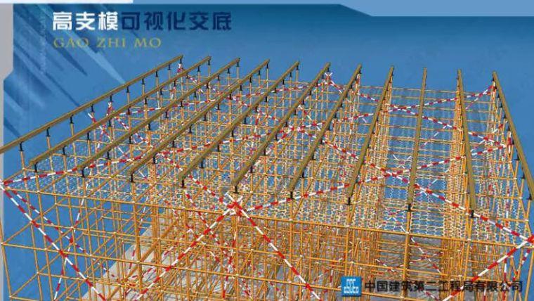 高支模施工方案,附中建二局可视化技术交底_3