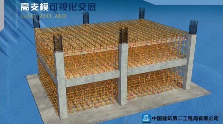 高支模施工方案,附中建二局可视化技术交底
