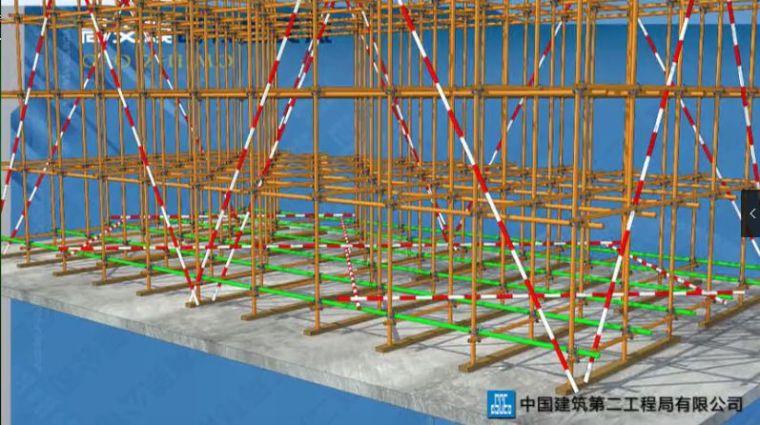 高支模施工方案,附中建二局可视化技术交底_5