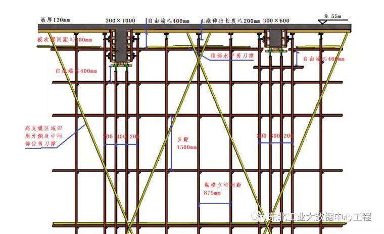 高支模施工方案,附中建二局可视化技术交底_11