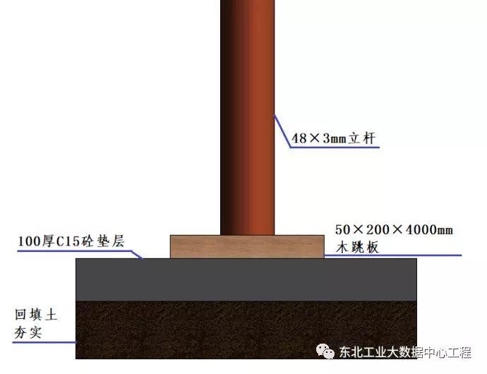 高支模施工方案,附中建二局可视化技术交底_10