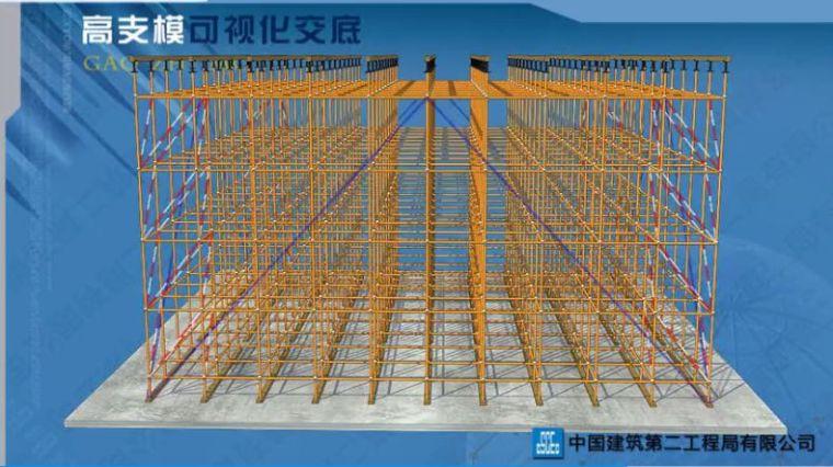 高支模施工方案,附中建二局可视化技术交底_6