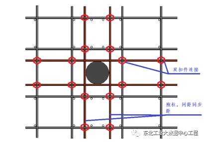 高支模施工方案,附中建二局可视化技术交底_17