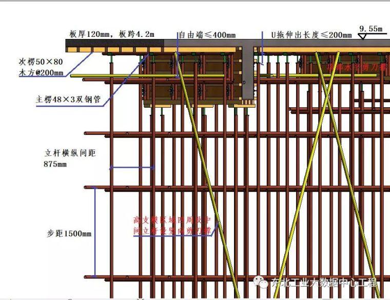 高支模施工方案,附中建二局可视化技术交底_16
