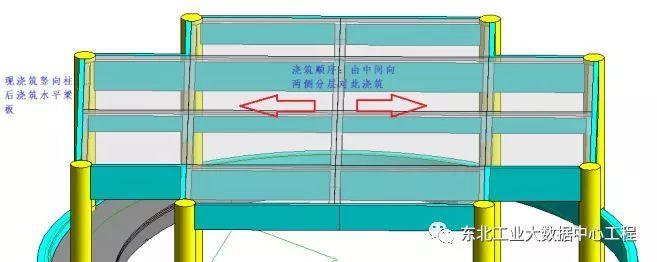 高支模施工方案,附中建二局可视化技术交底_18