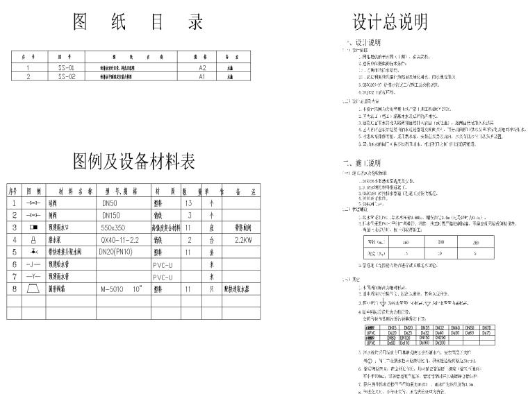 [内蒙古]青城居住区景观CAD施工图-知名景观公司-3 总说明.dwg_看图王