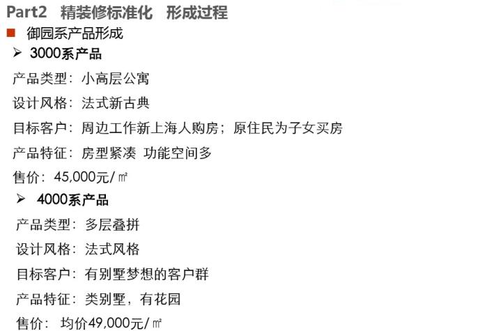 融绿精装产品标准研究(PDF,78页)-御园系产品形成