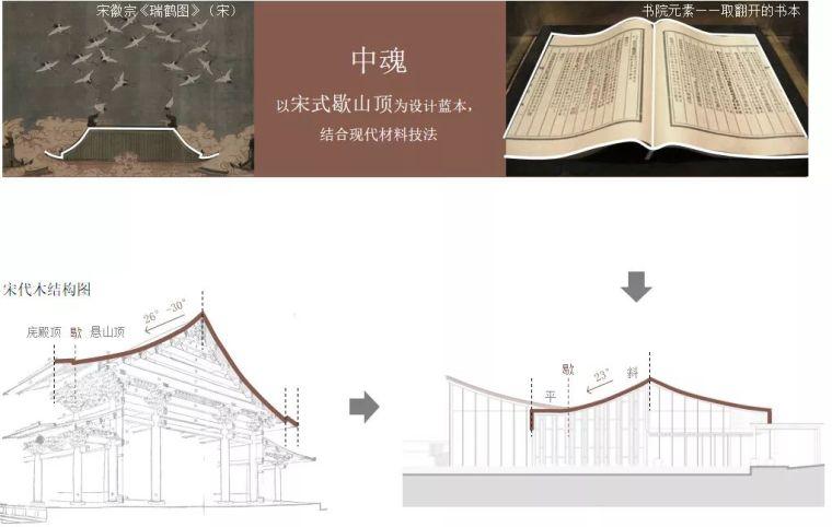 作品 樾湖书院为城市与社区塑造文化标签_14
