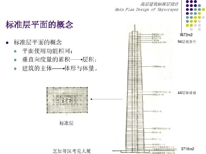 高层建筑标准层设计教案(PDF,98页)