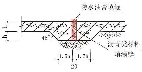 住宅通病详细图集(图文详解)_2