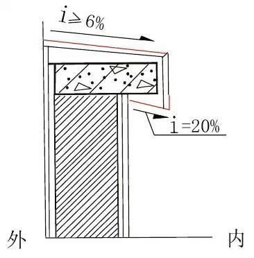 住宅通病详细图集(图文详解)_12
