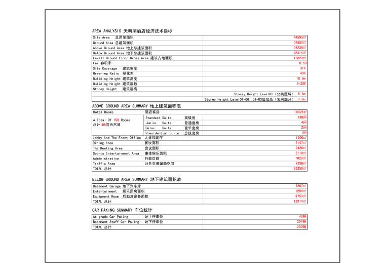 宁波湖景精品酒店高清效果图+规划设计方案-0038
