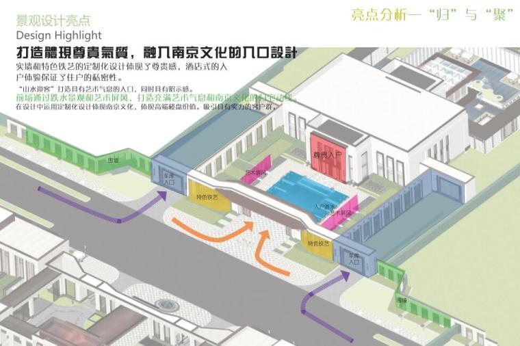 [上海]新古典风格高档居住区景观概念文本-景观设计亮点
