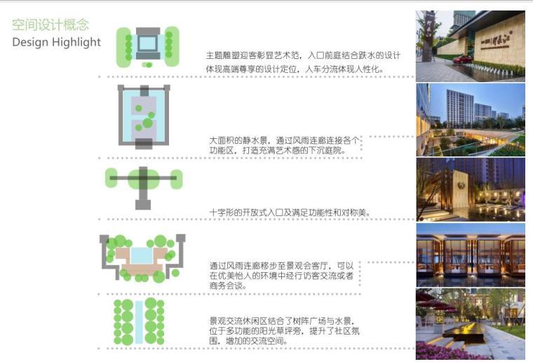 [上海]新古典风格高档居住区景观概念文本-空间设计概念