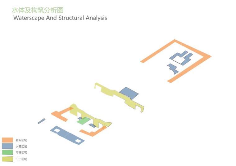 [上海]新古典风格高档居住区景观概念文本-水体及构筑分析图