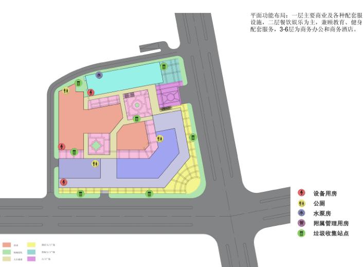 [江苏]海门邻里中心社区商业体规划设计文本-功能分析图