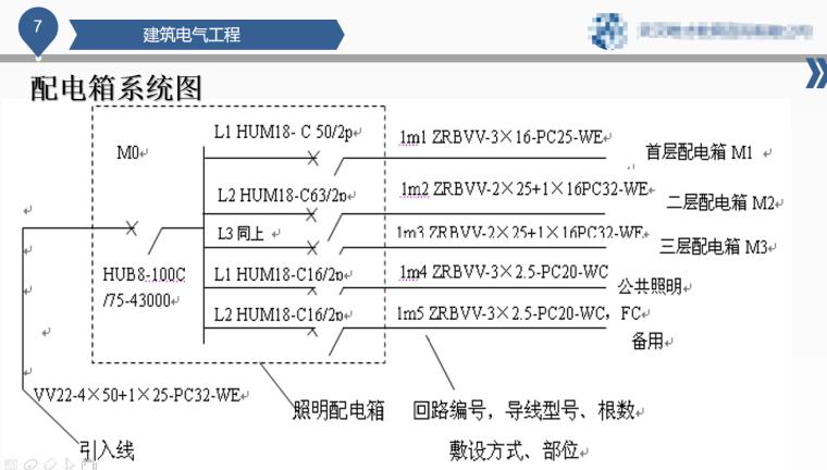 电气工程系统图的识读: