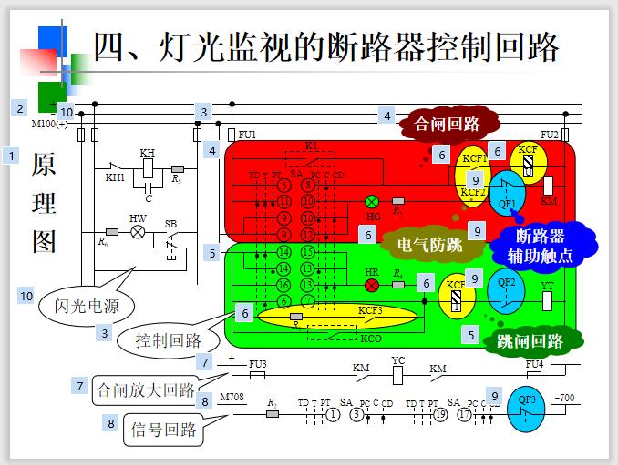 施耐德电气断路器资料下载-断路器的传统控制方式 19页