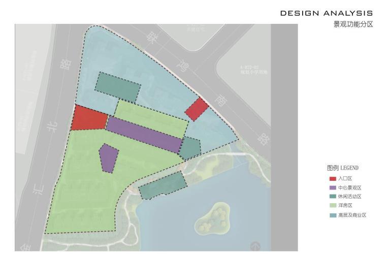 [浙江]新中式风格住宅区豪宅概念设计-景观功能分区