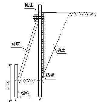 土方开挖与平衡(附20套土方方案讲义)_2