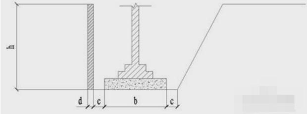 土方开挖与平衡(附20套土方方案讲义)_5