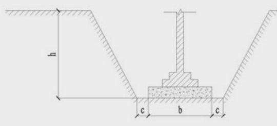 土方开挖与平衡(附20套土方方案讲义)_4