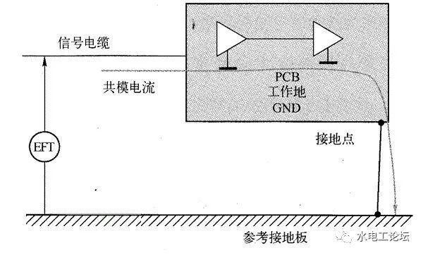 关于建筑电气防雷接地系统的知识点,都在这_5