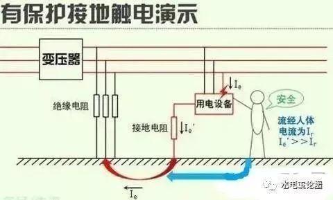 关于建筑电气防雷接地系统的知识点,都在这_6