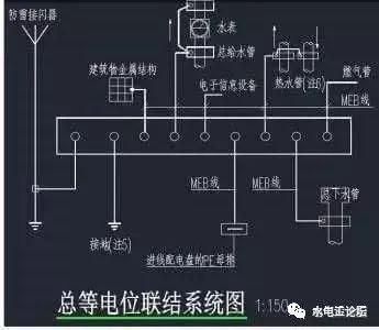 关于建筑电气防雷接地系统的知识点,都在这_11