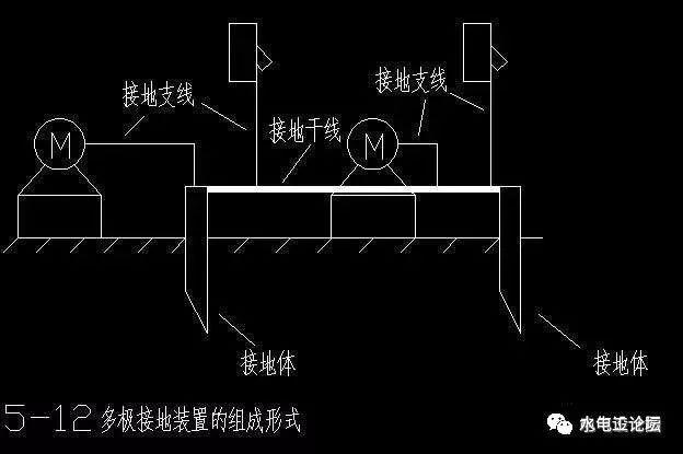 关于建筑电气防雷接地系统的知识点,都在这_20