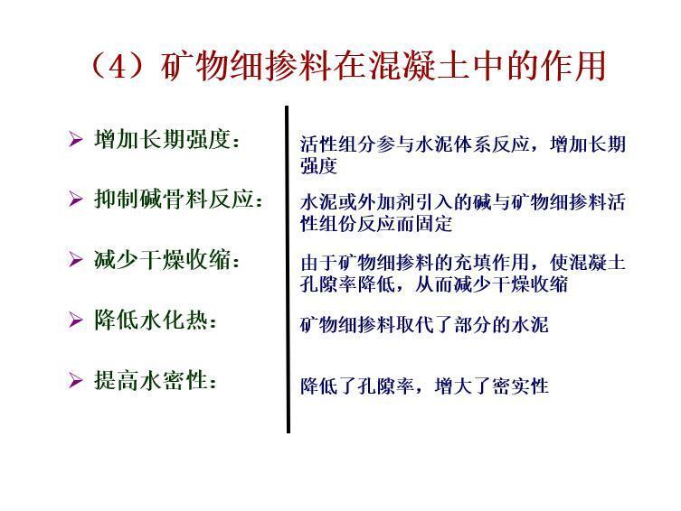 商品混凝土与预制构件(PPT,共33页)