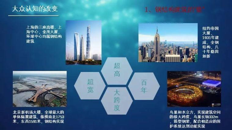 钢结构住宅的产品化集成与装配式建造_4