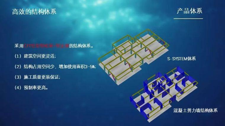 钢结构住宅的产品化集成与装配式建造_10