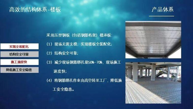 钢结构住宅的产品化集成与装配式建造_13