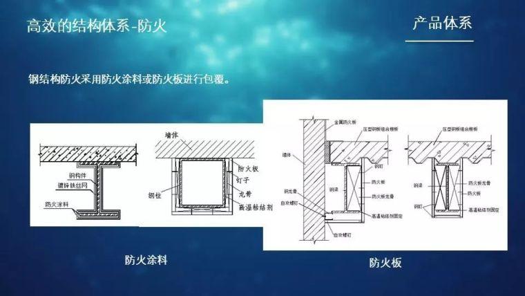 钢结构住宅的产品化集成与装配式建造_15
