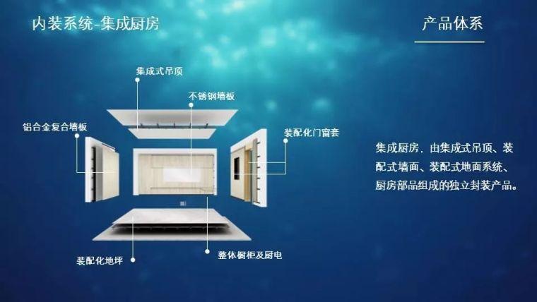 钢结构住宅的产品化集成与装配式建造_25