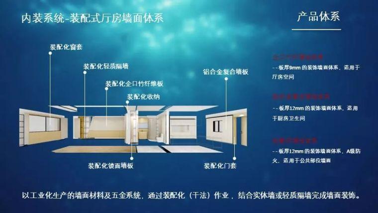 钢结构住宅的产品化集成与装配式建造_22