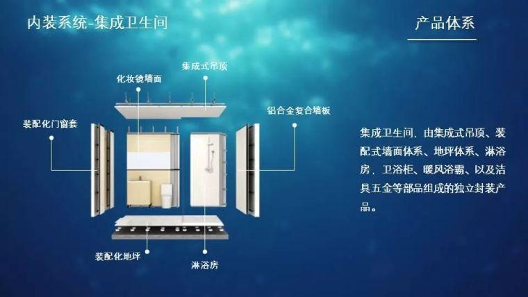 钢结构住宅的产品化集成与装配式建造_24
