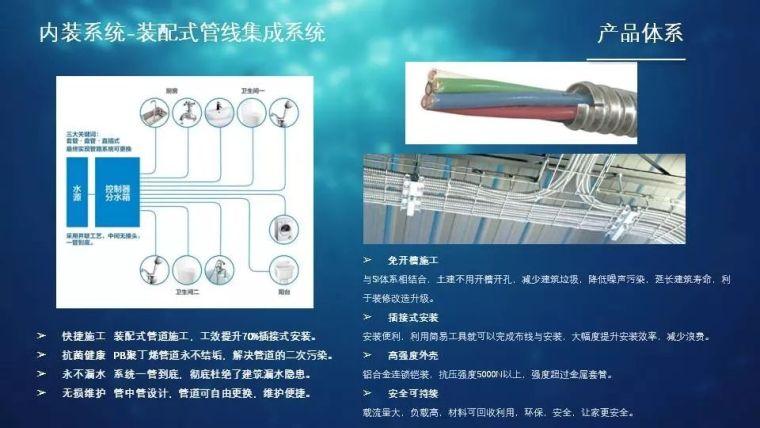 钢结构住宅的产品化集成与装配式建造_26
