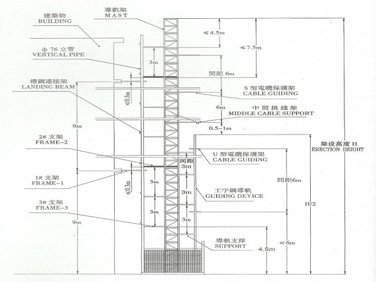 [武汉]施工升降机基础施工方案(2018年)