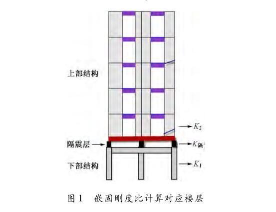 高层建筑隔震设计若干问题探讨