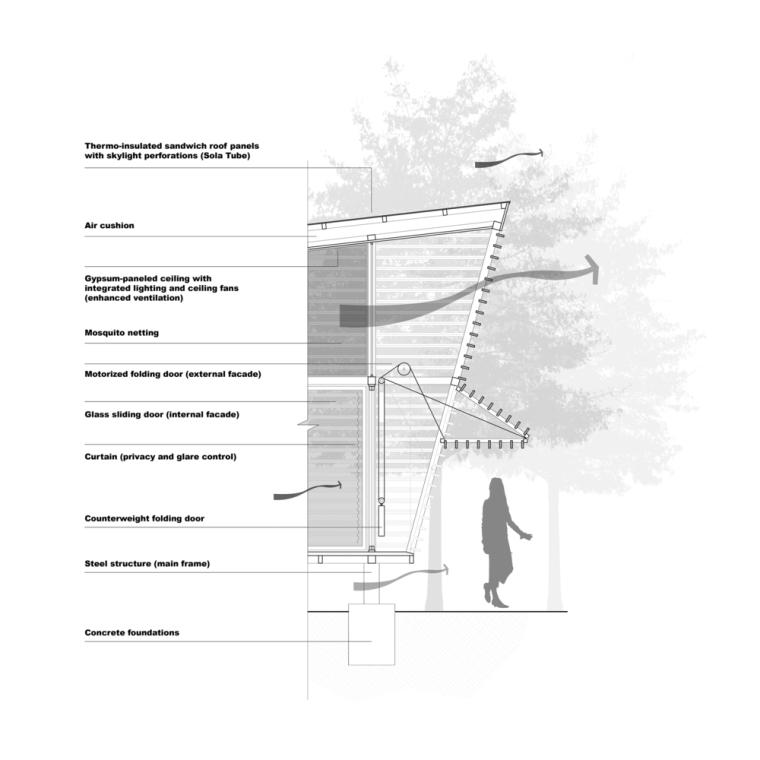 哥斯达黎加没有足迹的住宅-14_bioclimatic_section_detail