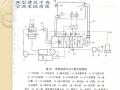 暖通空調技術詳細講解(249頁)