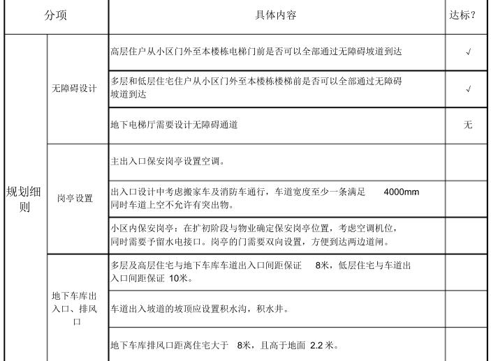 设计管理部审图要点(PDF,34页)
