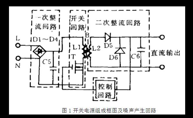 开关电源充电器芯片的EMC整改技能有哪些要
