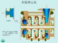 离心泵的结构与工作原理