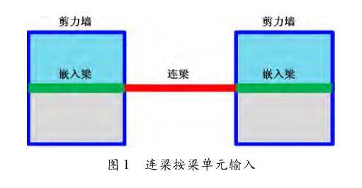 基于PERFORM3D与ABAQUS的高层结构分析